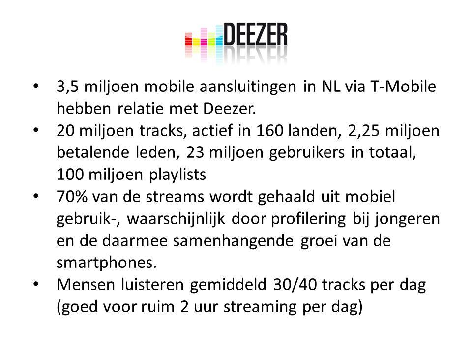 3,5 miljoen mobile aansluitingen in NL via T-Mobile hebben relatie met Deezer.