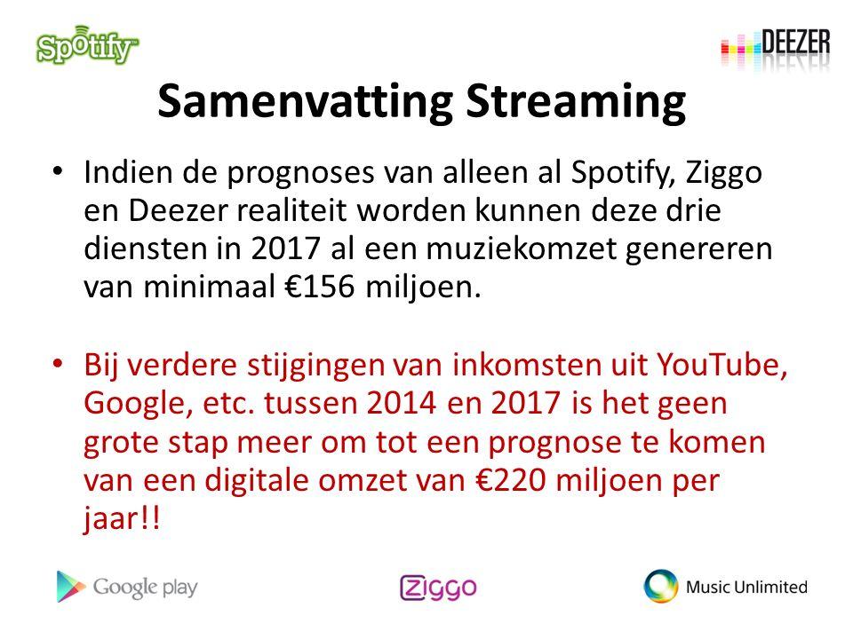 Samenvatting Streaming Indien de prognoses van alleen al Spotify, Ziggo en Deezer realiteit worden kunnen deze drie diensten in 2017 al een muziekomzet genereren van minimaal €156 miljoen.