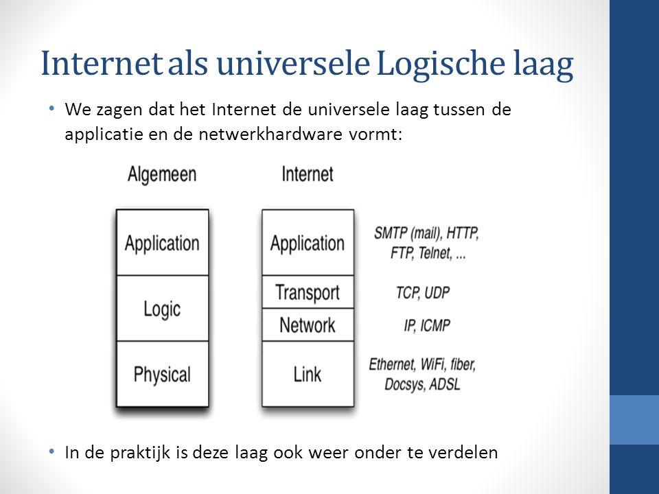 Internet als universele Logische laag We zagen dat het Internet de universele laag tussen de applicatie en de netwerkhardware vormt: In de praktijk is deze laag ook weer onder te verdelen