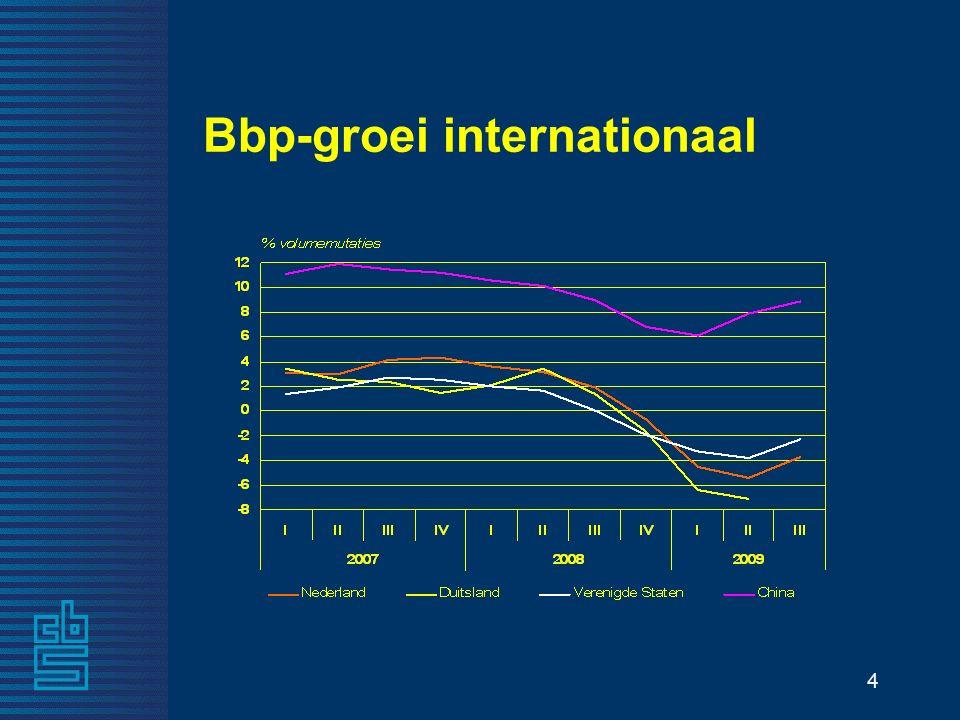 4 Bbp-groei internationaal