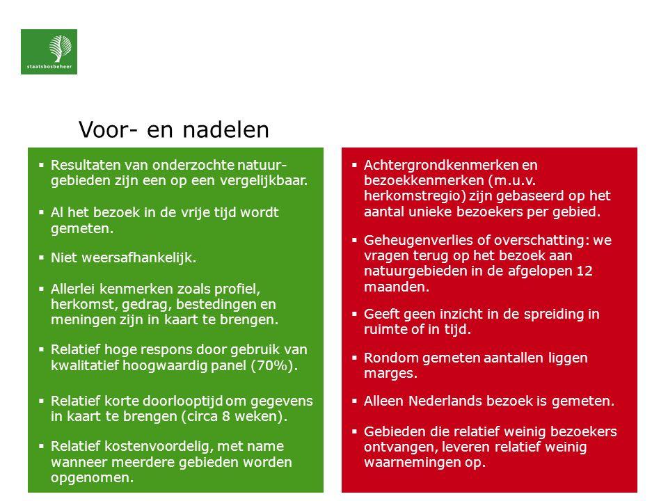 Resultaten Nationale Parken Onderdeel van bezoekersonderzoeken uitgevoerd in provincies Drenthe, Gelderland en Noord-Brabant (november 2015).