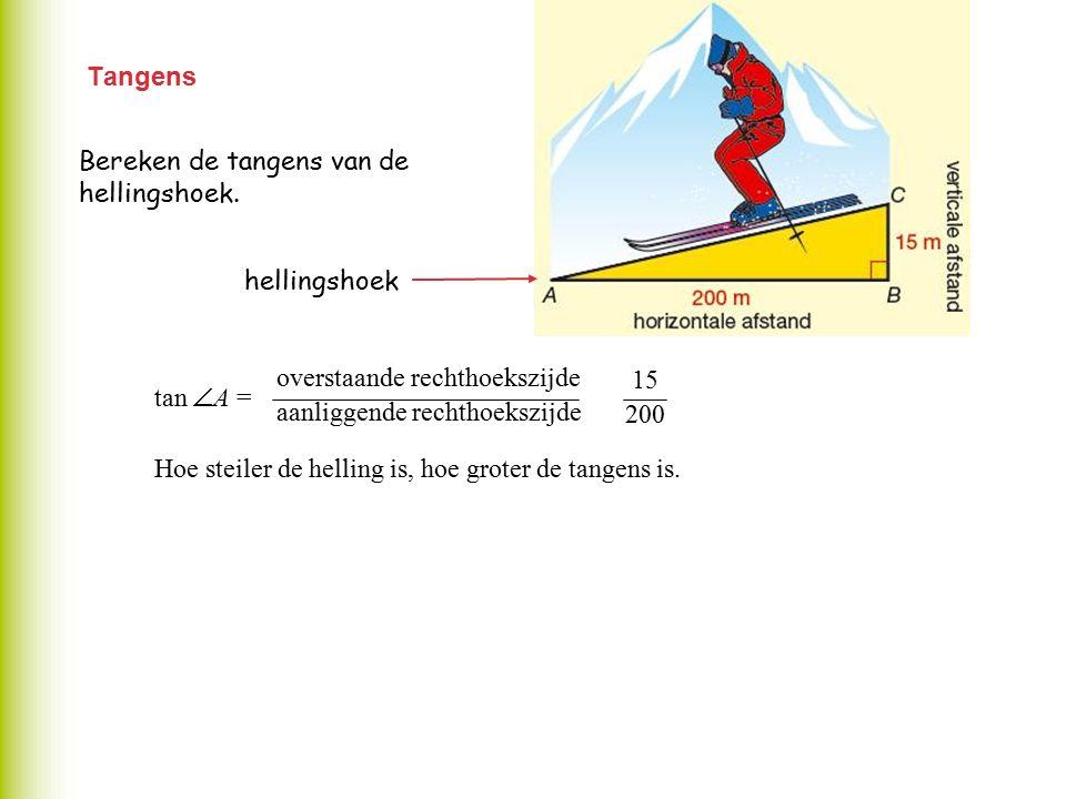 Tangens tan  A = = = 0,075 Hoe steiler de helling is, hoe groter de tangens is. overstaande rechthoekszijde aanliggende rechthoekszijde 15 200 Bereke