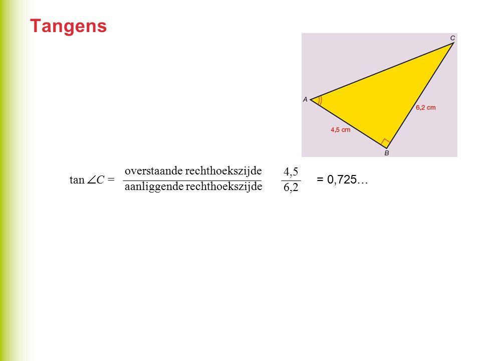 Tangens tan  C = = overstaande rechthoekszijde aanliggende rechthoekszijde 4,5 6,2 = 0,725…