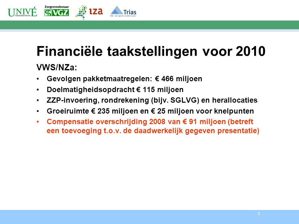 3 Financiële taakstellingen voor 2010 VWS/NZa: Gevolgen pakketmaatregelen: € 466 miljoen Doelmatigheidsopdracht € 115 miljoen ZZP-invoering, rondrekening (bijv.