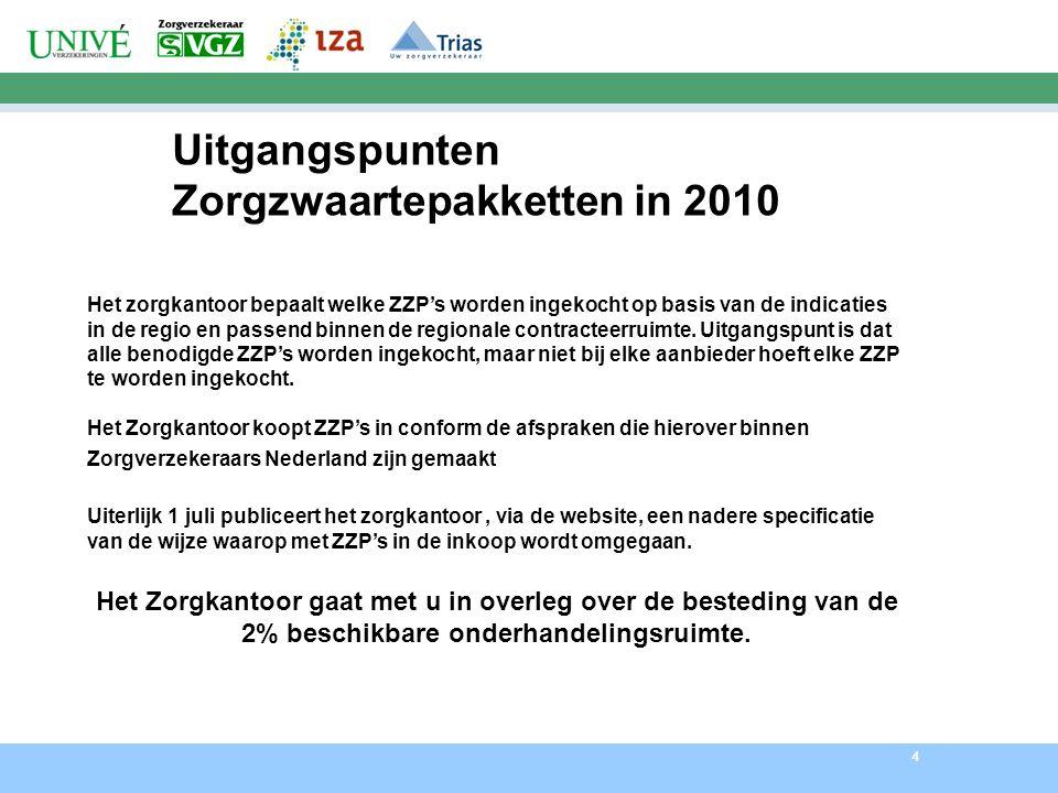 5 De belangrijkste wijzigingen ten opzichte van het Inkoopbeleid 2009 Het inkoopbeleid is aangescherpt De doelstellingen zijn doorontwikkeld Zorgkantoren gaan meer sturen om deze doelstellingen gerealiseerd te krijgen