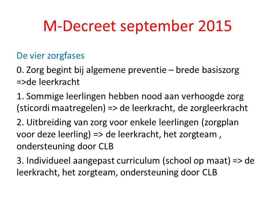 M-Decreet september 2015 De vier zorgfases 0.