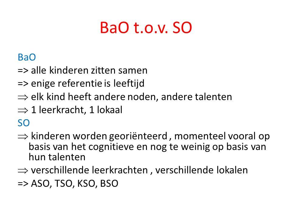 BaO t.o.v.