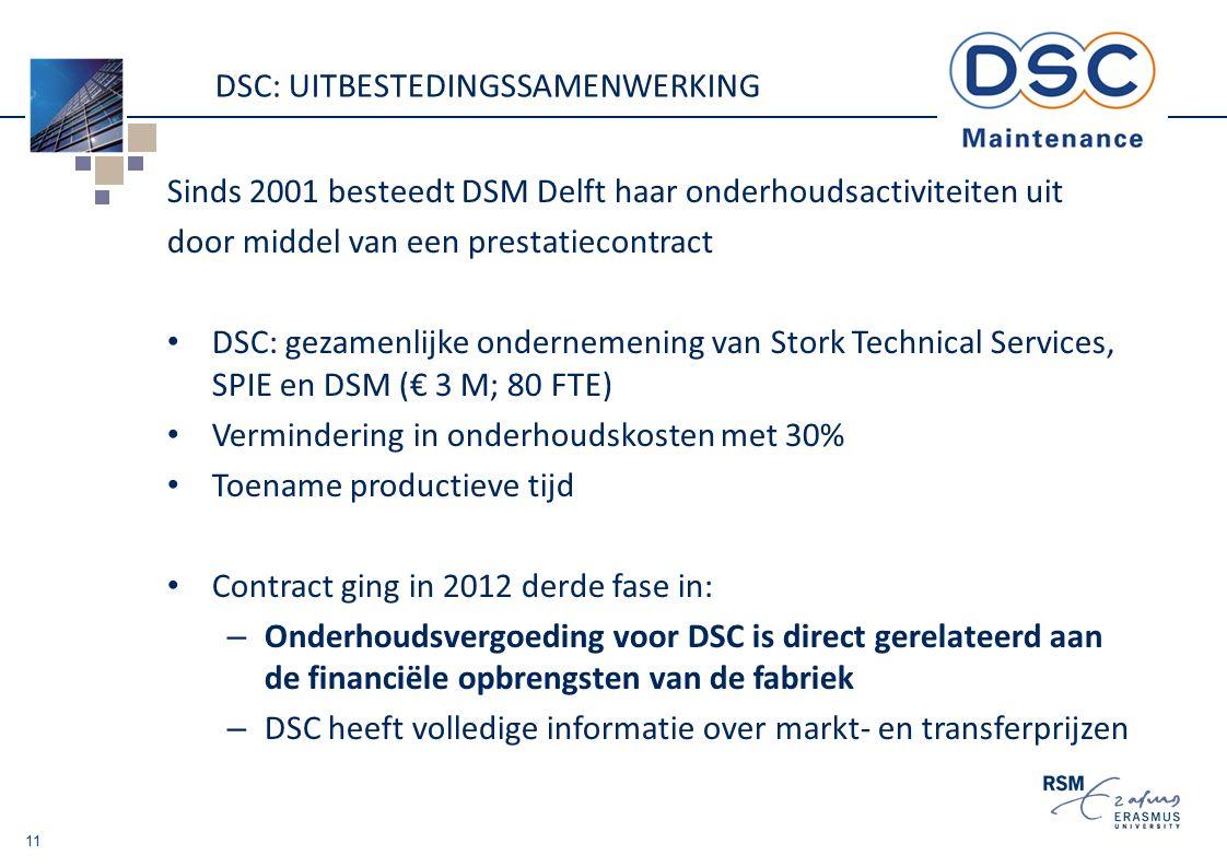DSC: UITBESTEDINGSSAMENWERKING Sinds 2001 besteedt DSM Delft haar onderhoudsactiviteiten uit door middel van een prestatiecontract DSC: gezamenlijke ondernemening van Stork Technical Services, SPIE en DSM (€ 3 M; 80 FTE) Vermindering in onderhoudskosten met 30% Toename productieve tijd Contract ging in 2012 derde fase in: – Onderhoudsvergoeding voor DSC is direct gerelateerd aan de financiële opbrengsten van de fabriek – DSC heeft volledige informatie over markt- en transferprijzen 11