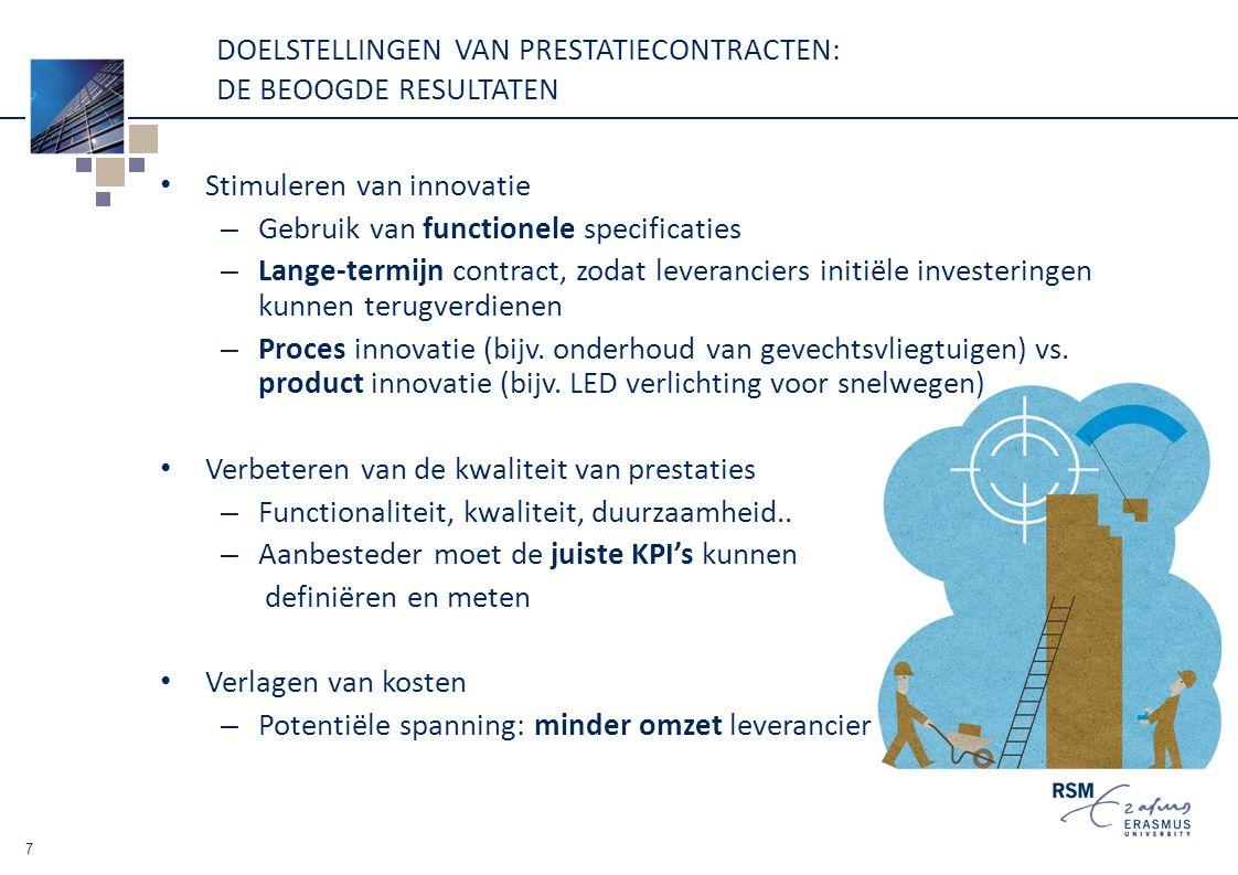 DOELSTELLINGEN VAN PRESTATIECONTRACTEN: DE BEOOGDE RESULTATEN Stimuleren van innovatie – Gebruik van functionele specificaties – Lange-termijn contract, zodat leveranciers initiële investeringen kunnen terugverdienen – Proces innovatie (bijv.