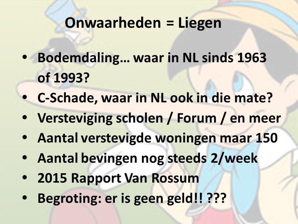 Onwaarheden = Liegen  Bodemdaling… waar in NL sinds 1963 of 1993.