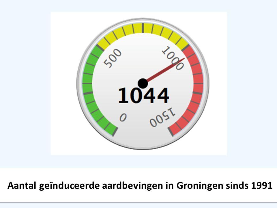 Aantal geïnduceerde aardbevingen in Groningen sinds 1991