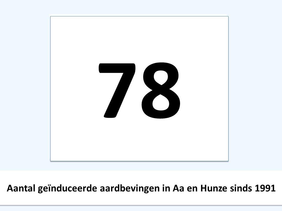Aantal geïnduceerde aardbevingen in Aa en Hunze sinds 1991 78