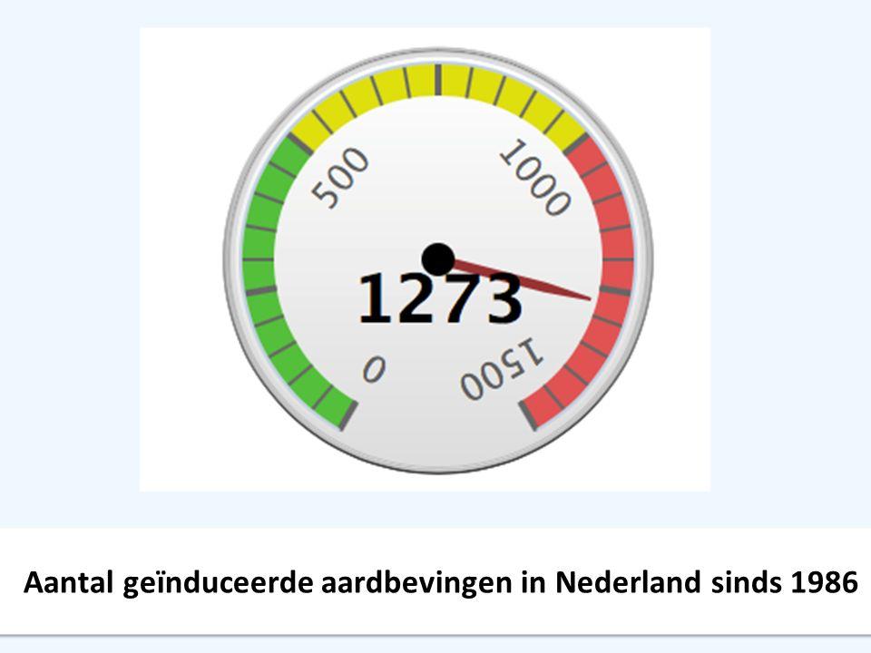 Aantal geïnduceerde aardbevingen in Nederland sinds 1986