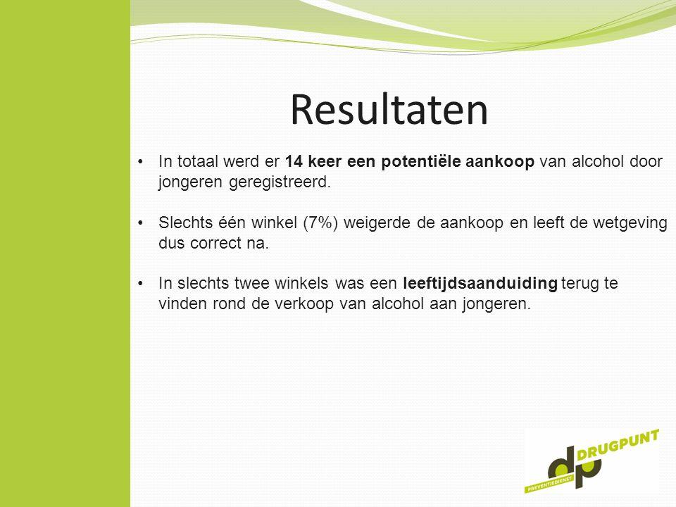 Resultaten In totaal werd er 14 keer een potentiële aankoop van alcohol door jongeren geregistreerd. Slechts één winkel (7%) weigerde de aankoop en le