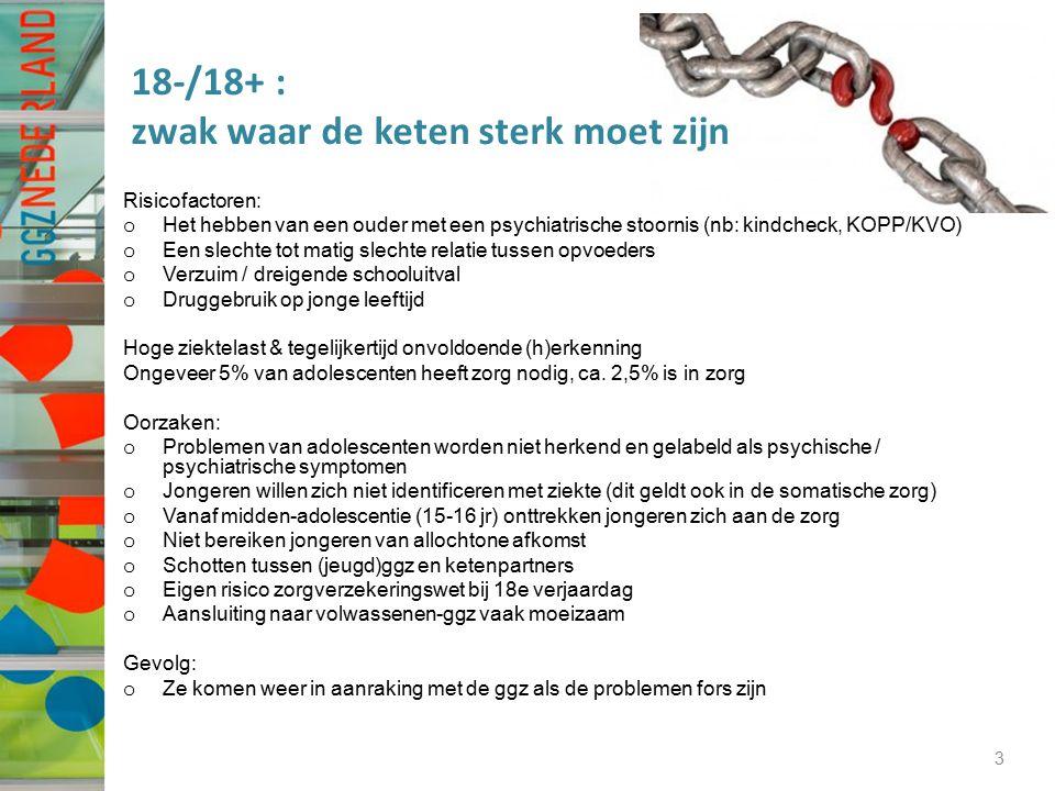 18-/18+ : zwak waar de keten sterk moet zijn 3 Risicofactoren: o Het hebben van een ouder met een psychiatrische stoornis (nb: kindcheck, KOPP/KVO) o