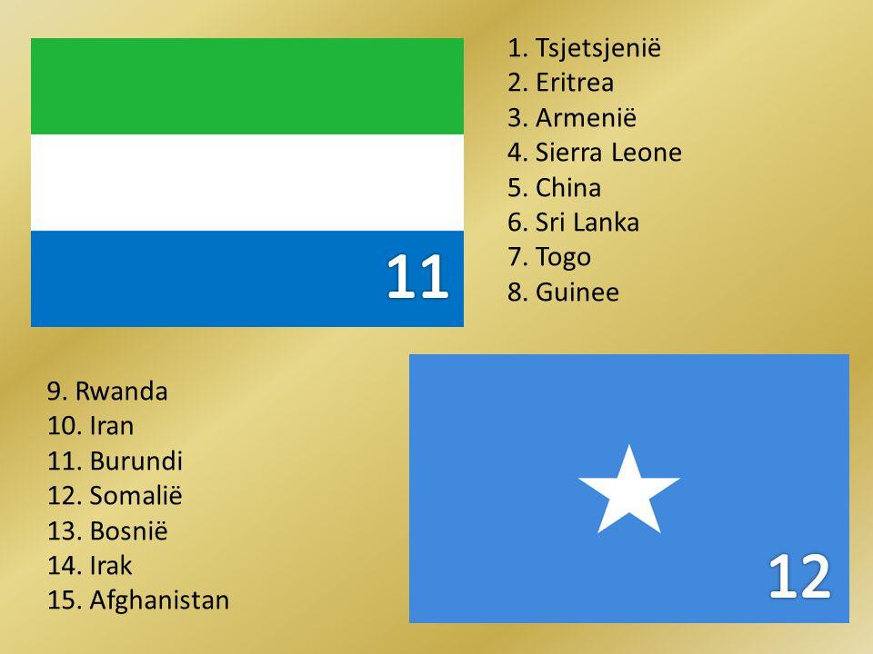 1. Tsjetsjenië 2. Eritrea 3. Armenië 4. Sierra Leone 5.
