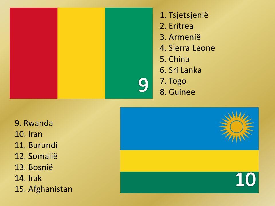 9. Rwanda 10. Iran 11. Burundi 12. Somalië 13.