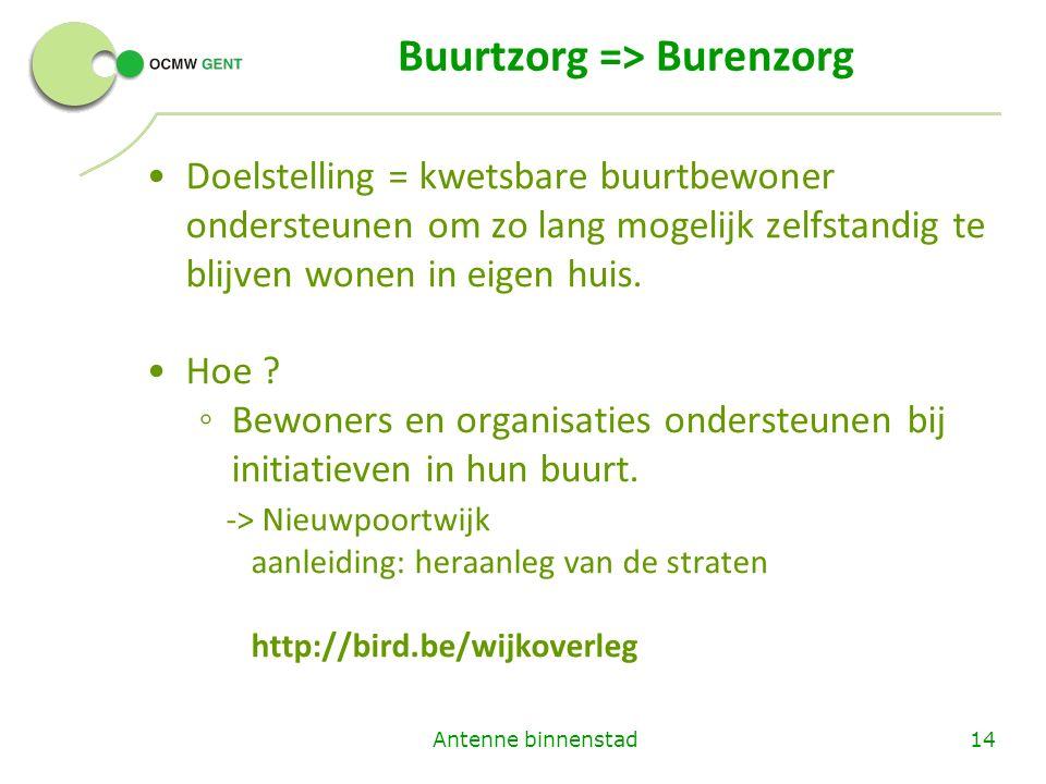 Buurtzorg => Burenzorg Doelstelling = kwetsbare buurtbewoner ondersteunen om zo lang mogelijk zelfstandig te blijven wonen in eigen huis.