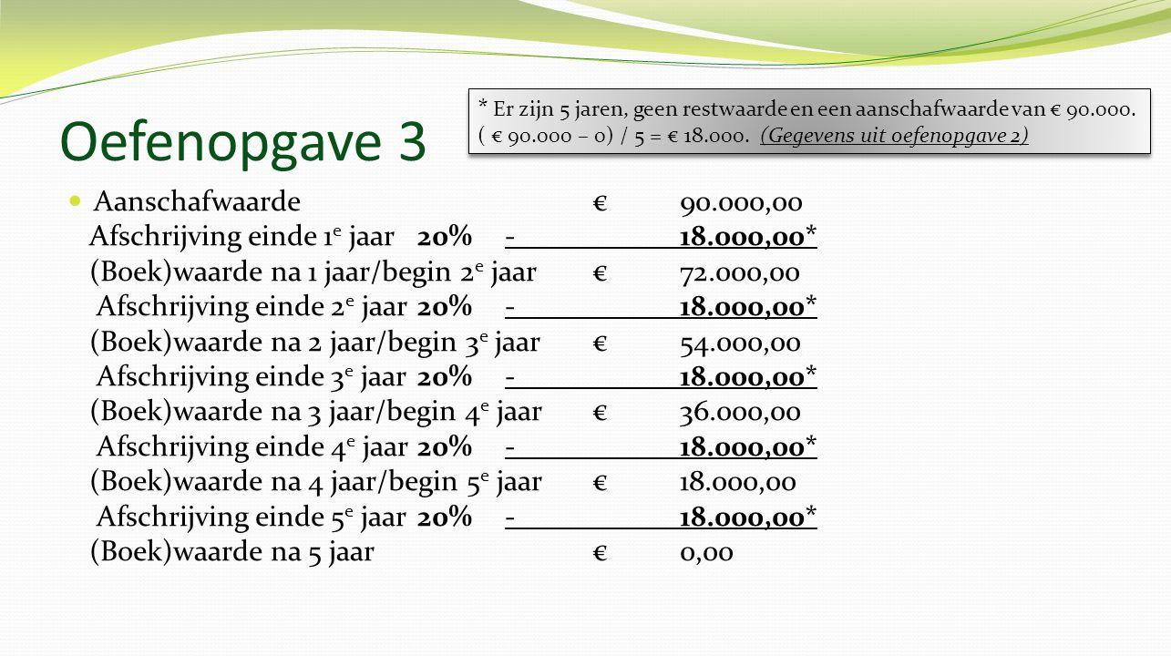 Oefenopgave 3 Aanschafwaarde€90.000,00 Afschrijving einde 1 e jaar20%-18.000,00* (Boek)waarde na 1 jaar/begin 2 e jaar€72.000,00 Afschrijving einde 2 e jaar20%-18.000,00* (Boek)waarde na 2 jaar/begin 3 e jaar€54.000,00 Afschrijving einde 3 e jaar20%-18.000,00* (Boek)waarde na 3 jaar/begin 4 e jaar€36.000,00 Afschrijving einde 4 e jaar20%-18.000,00* (Boek)waarde na 4 jaar/begin 5 e jaar€18.000,00 Afschrijving einde 5 e jaar20%-18.000,00* (Boek)waarde na 5 jaar€0,00 * Er zijn 5 jaren, geen restwaarde en een aanschafwaarde van € 90.000.