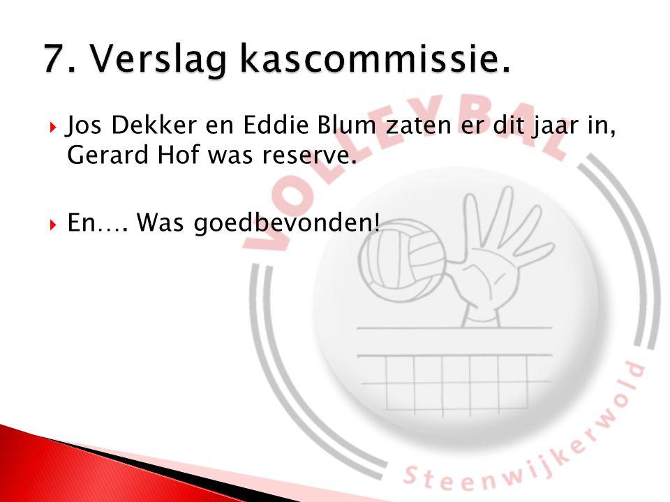  Jos Dekker en Eddie Blum zaten er dit jaar in, Gerard Hof was reserve.  En…. Was goedbevonden!