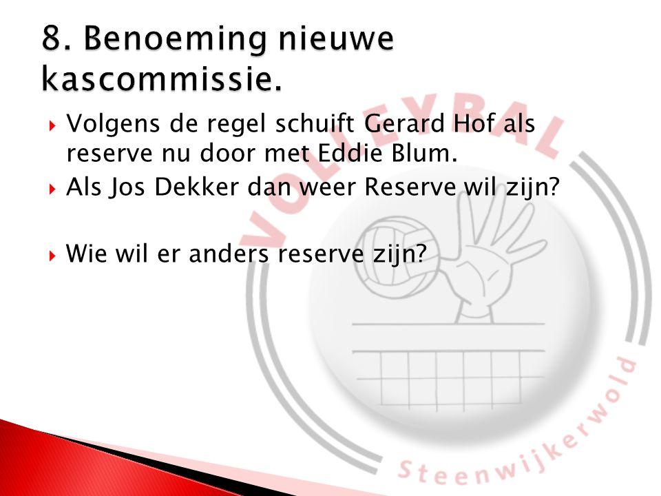 Volgens de regel schuift Gerard Hof als reserve nu door met Eddie Blum.