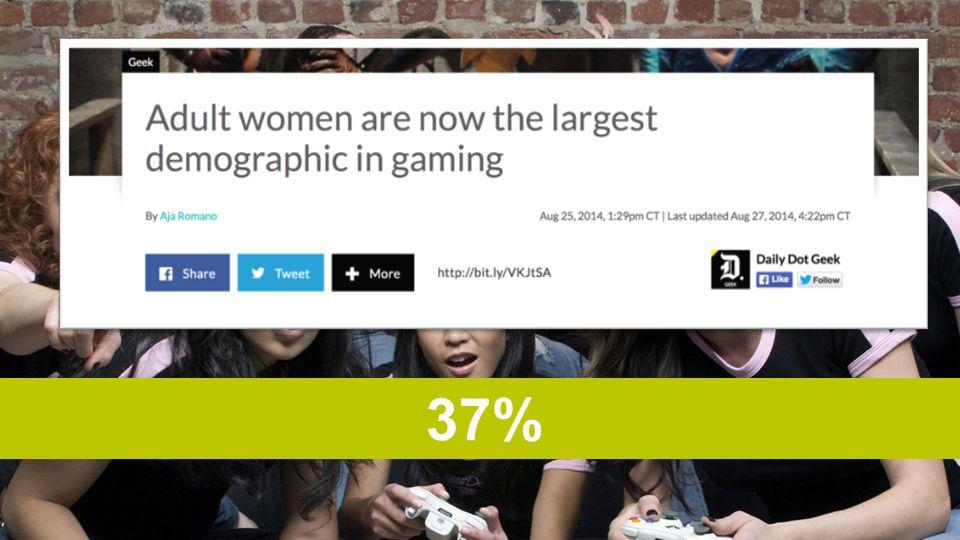 11 37%