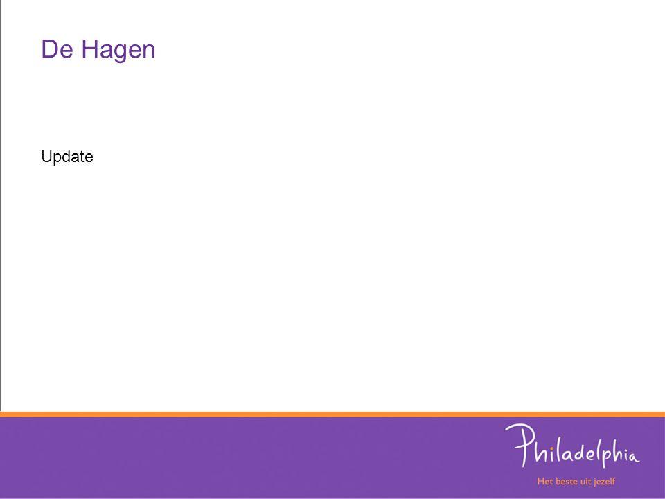 De Hagen Update
