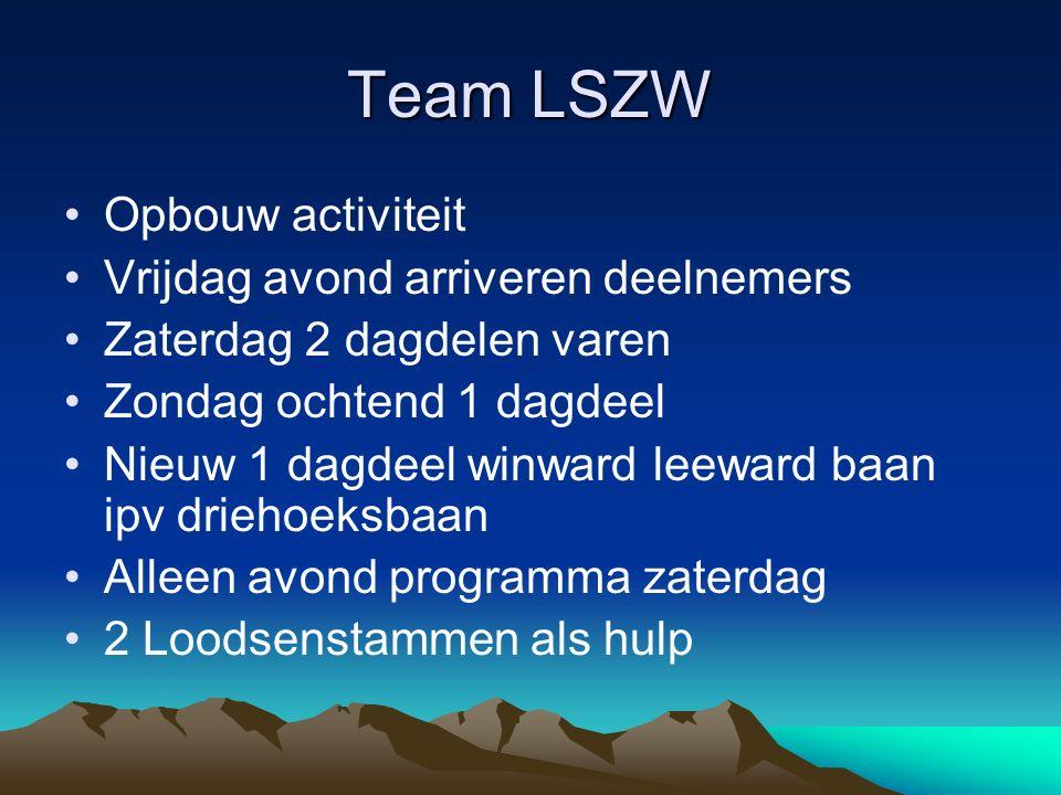 Team LSZW Opbouw activiteit Vrijdag avond arriveren deelnemers Zaterdag 2 dagdelen varen Zondag ochtend 1 dagdeel Nieuw 1 dagdeel winward leeward baan