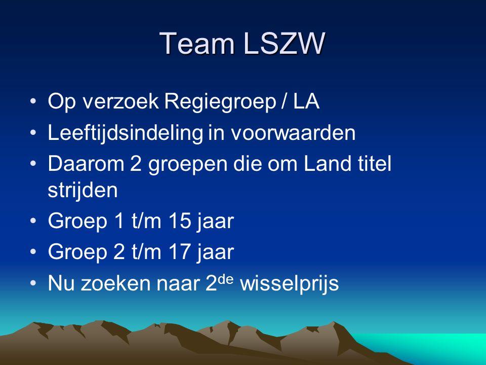 Team LSZW Op verzoek Regiegroep / LA Leeftijdsindeling in voorwaarden Daarom 2 groepen die om Land titel strijden Groep 1 t/m 15 jaar Groep 2 t/m 17 j