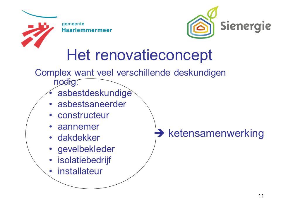 11 Complex want veel verschillende deskundigen nodig: asbestdeskundige asbestsaneerder constructeur aannemer dakdekker gevelbekleder isolatiebedrijf installateur Het renovatieconcept  ketensamenwerking