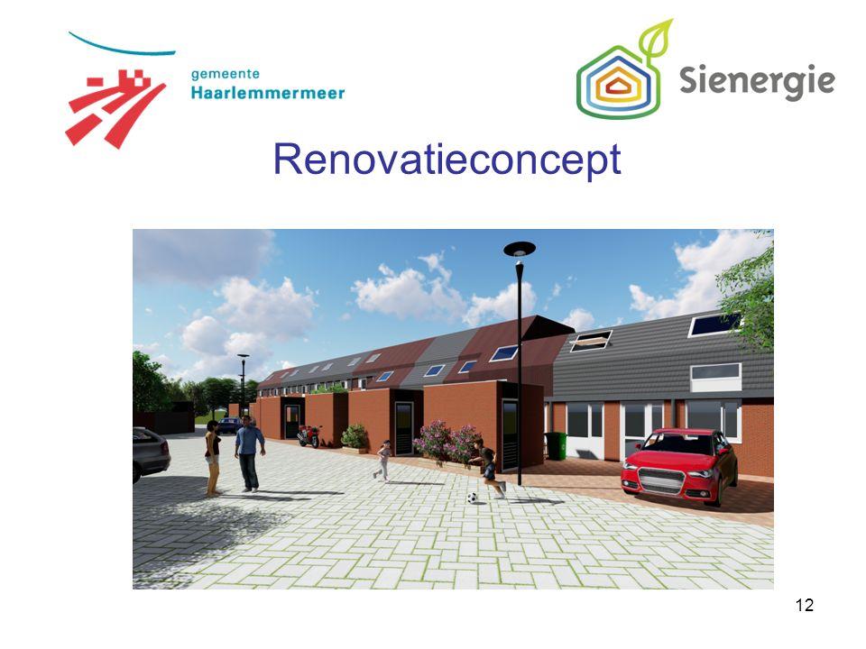 12 Renovatieconcept