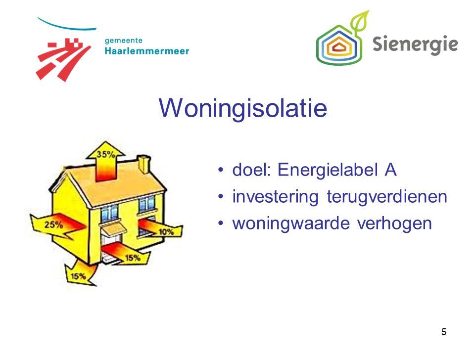 5 Woningisolatie doel: Energielabel A investering terugverdienen woningwaarde verhogen