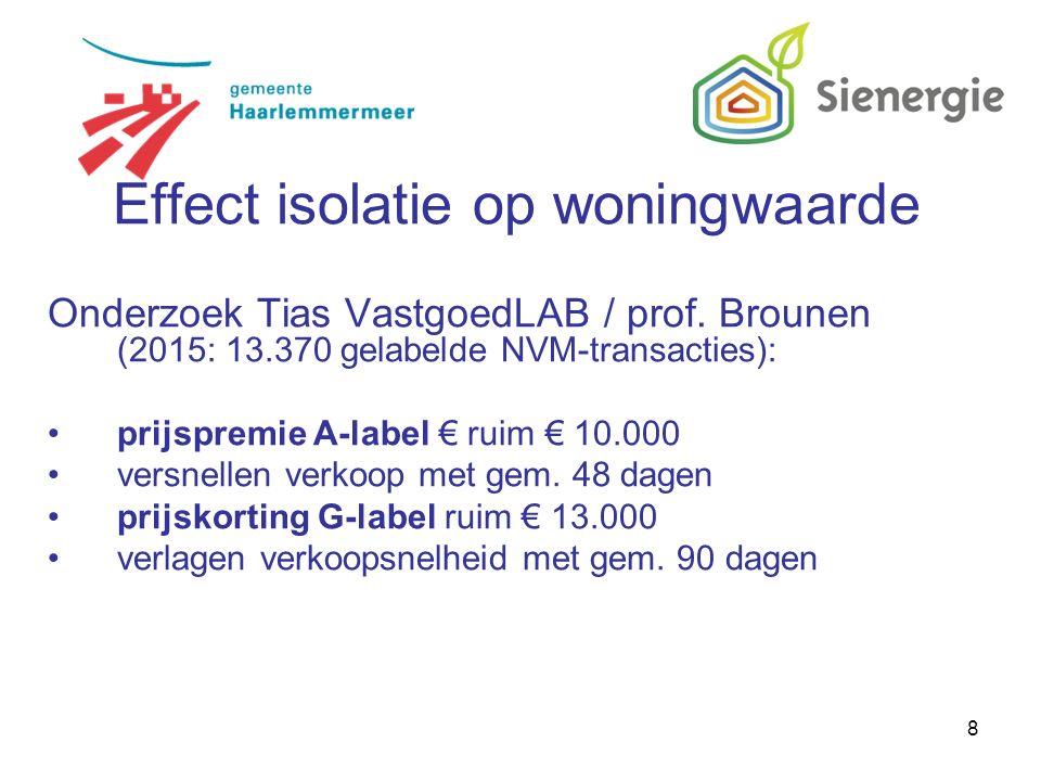 8 Onderzoek Tias VastgoedLAB / prof.