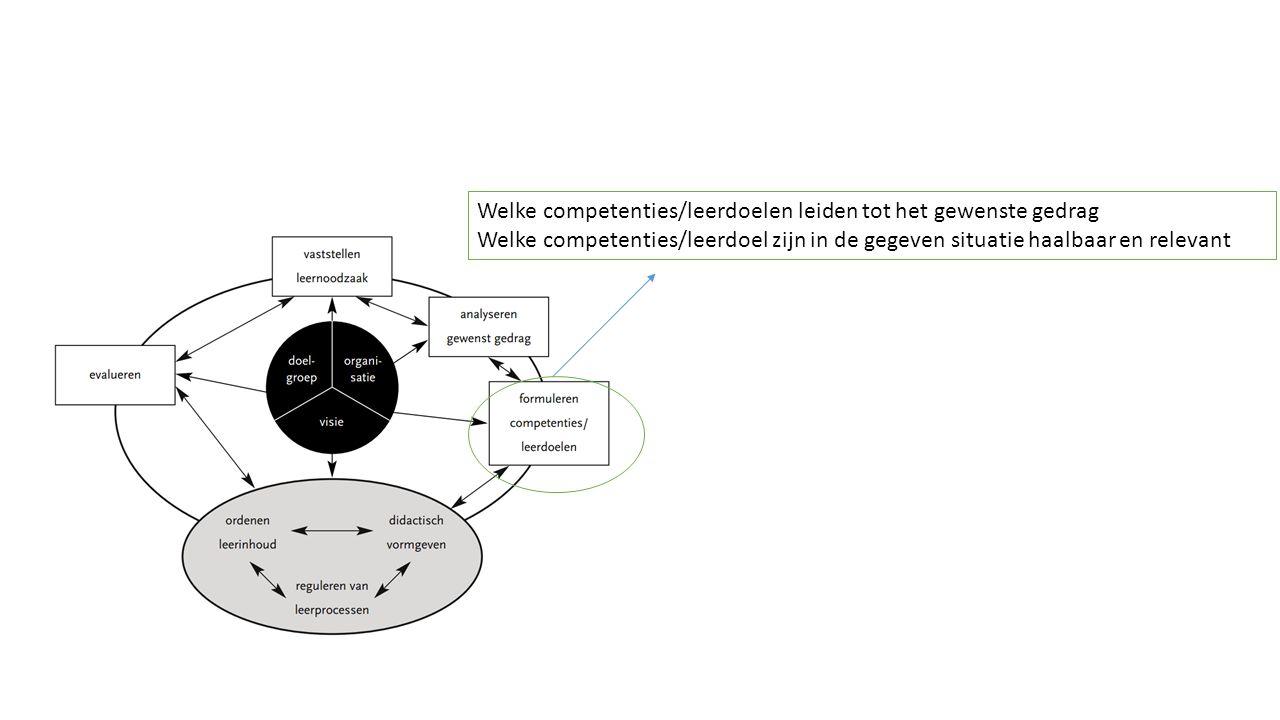 Welke competenties/leerdoelen leiden tot het gewenste gedrag Welke competenties/leerdoel zijn in de gegeven situatie haalbaar en relevant