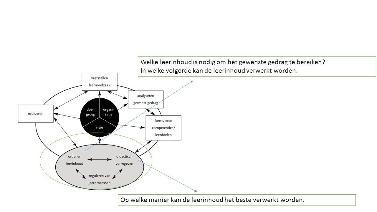 -Evaluatie van het ontwerp zelf -Evaluatie van het toegepast ontwerp (waardering van gebruikers) -Resultaten