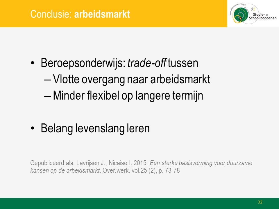 Conclusie: arbeidsmarkt Beroepsonderwijs: trade-off tussen – Vlotte overgang naar arbeidsmarkt – Minder flexibel op langere termijn Belang levenslang leren Gepubliceerd als: Lavrijsen J., Nicaise I.