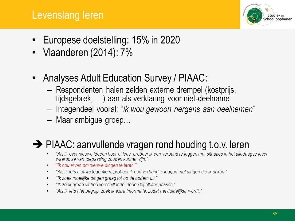 Levenslang leren Europese doelstelling: 15% in 2020 Vlaanderen (2014): 7% Analyses Adult Education Survey / PIAAC: – Respondenten halen zelden externe drempel (kostprijs, tijdsgebrek, …) aan als verklaring voor niet-deelname – Integendeel vooral: ik wou gewoon nergens aan deelnemen – Maar ambigue groep…  PIAAC: aanvullende vragen rond houding t.o.v.