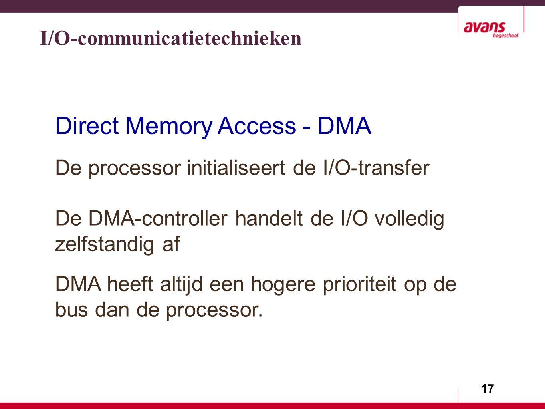 17 Direct Memory Access - DMA De processor initialiseert de I/O-transfer De DMA-controller handelt de I/O volledig zelfstandig af DMA heeft altijd een hogere prioriteit op de bus dan de processor.