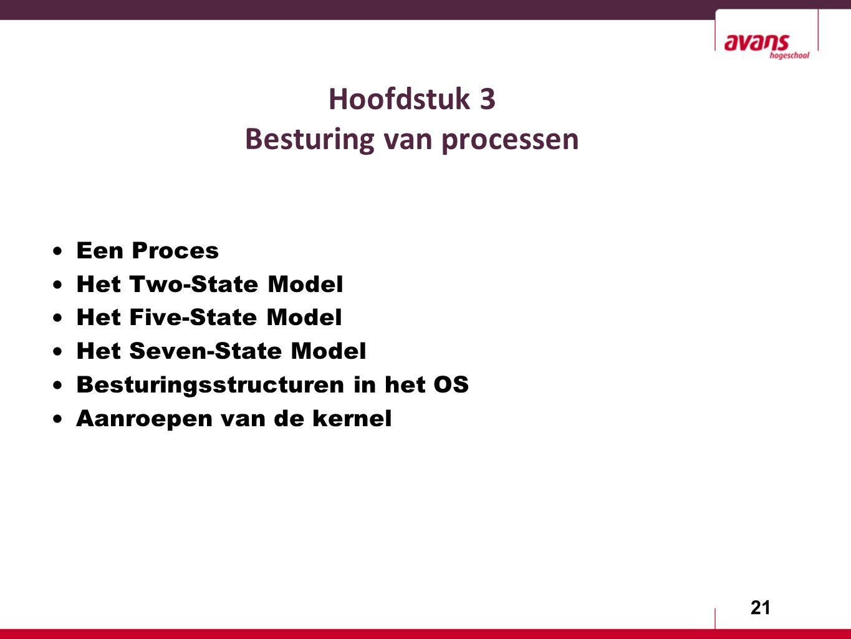 21 Hoofdstuk 3 Besturing van processen Een Proces Het Two-State Model Het Five-State Model Het Seven-State Model Besturingsstructuren in het OS Aanroepen van de kernel