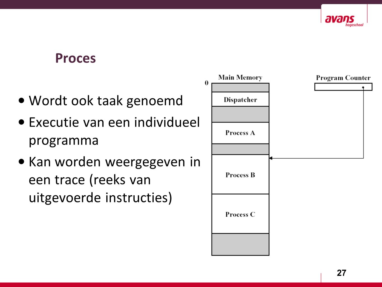 27 Proces Wordt ook taak genoemd Executie van een individueel programma Kan worden weergegeven in een trace (reeks van uitgevoerde instructies)