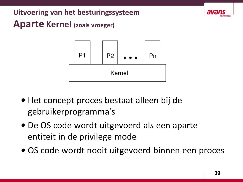 39 Uitvoering van het besturingssysteem Aparte Kernel (zoals vroeger) Het concept proces bestaat alleen bij de gebruikerprogramma ' s De OS code wordt uitgevoerd als een aparte entiteit in de privilege mode OS code wordt nooit uitgevoerd binnen een proces