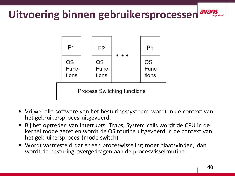 40 Uitvoering binnen gebruikersprocessen Vrijwel alle software van het besturingssysteem wordt in de context van het gebruikersproces uitgevoerd.