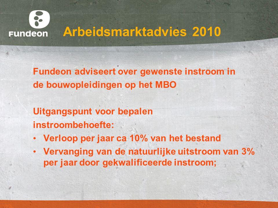 Arbeidsmarktadvies 2010 Fundeon adviseert over gewenste instroom in de bouwopleidingen op het MBO Uitgangspunt voor bepalen instroombehoefte: Verloop
