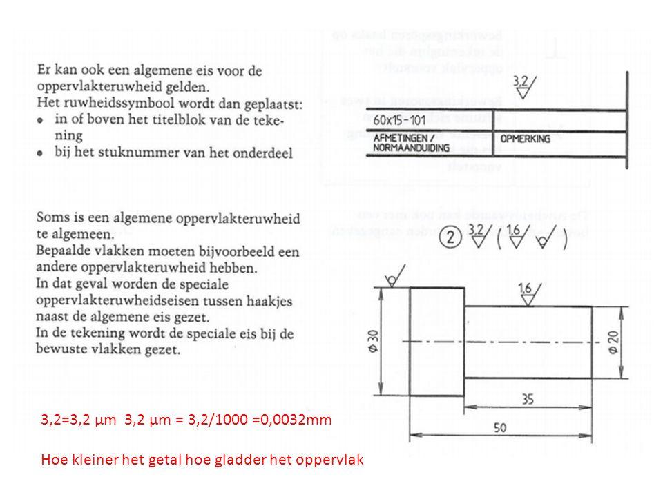 3,2=3,2 µm 3,2 µm = 3,2/1000 =0,0032mm Hoe kleiner het getal hoe gladder het oppervlak