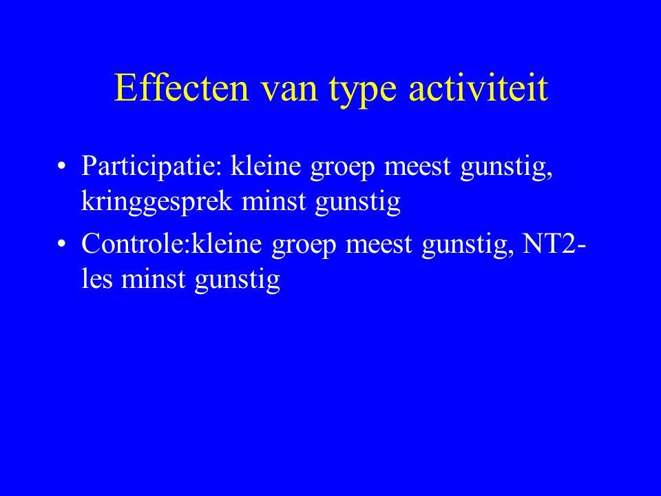 Effecten van type activiteit Participatie: kleine groep meest gunstig, kringgesprek minst gunstig Controle:kleine groep meest gunstig, NT2- les minst gunstig