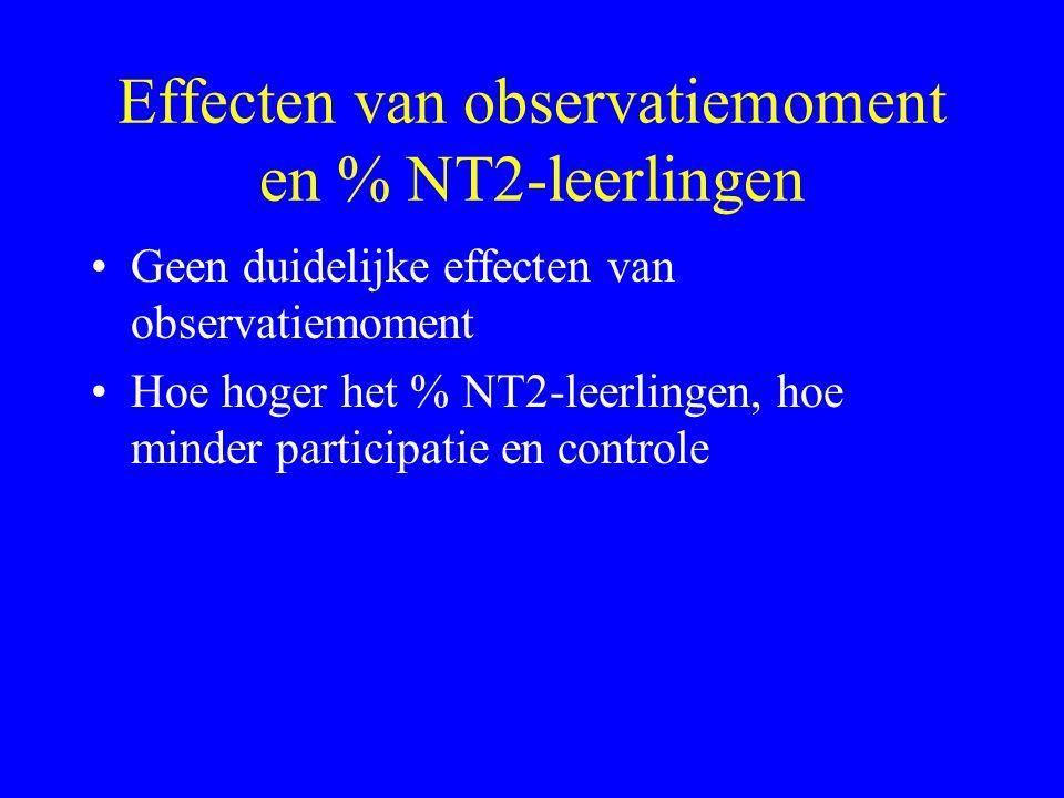 Effecten van observatiemoment en % NT2-leerlingen Geen duidelijke effecten van observatiemoment Hoe hoger het % NT2-leerlingen, hoe minder participatie en controle