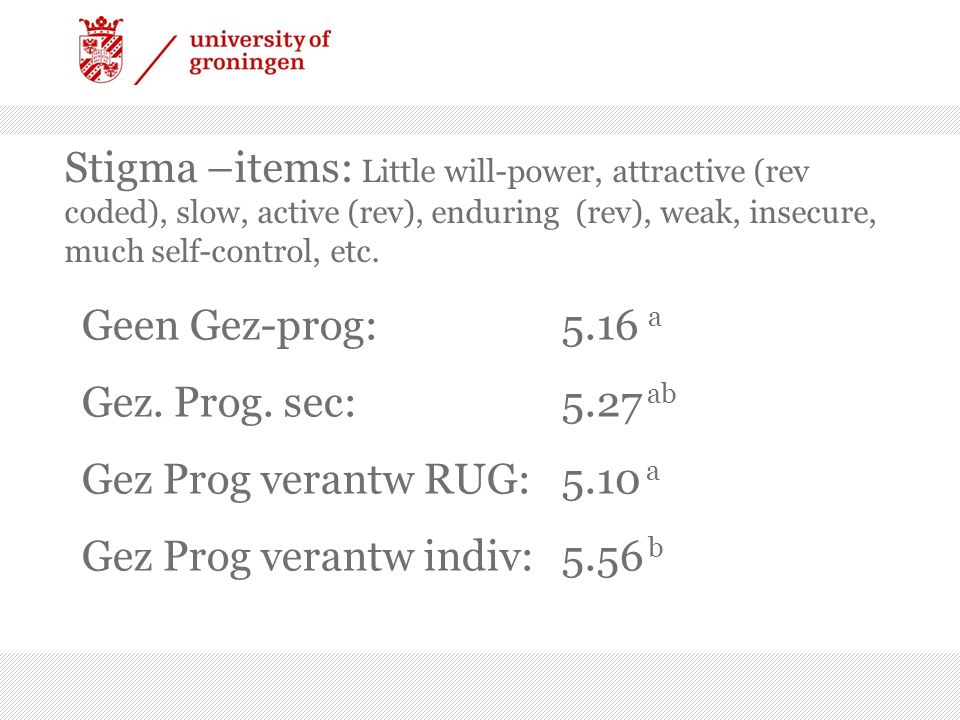 Stigma –items: Little will-power, attractive (rev coded), slow, active (rev), enduring (rev), weak, insecure, much self-control, etc.