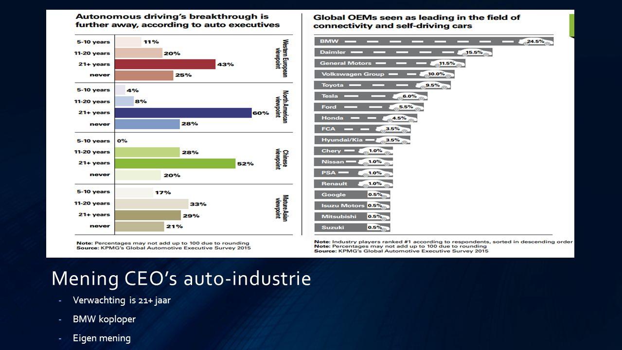 Mening CEO's auto-industrie -Verwachting is 21+ jaar -BMW koploper -Eigen mening