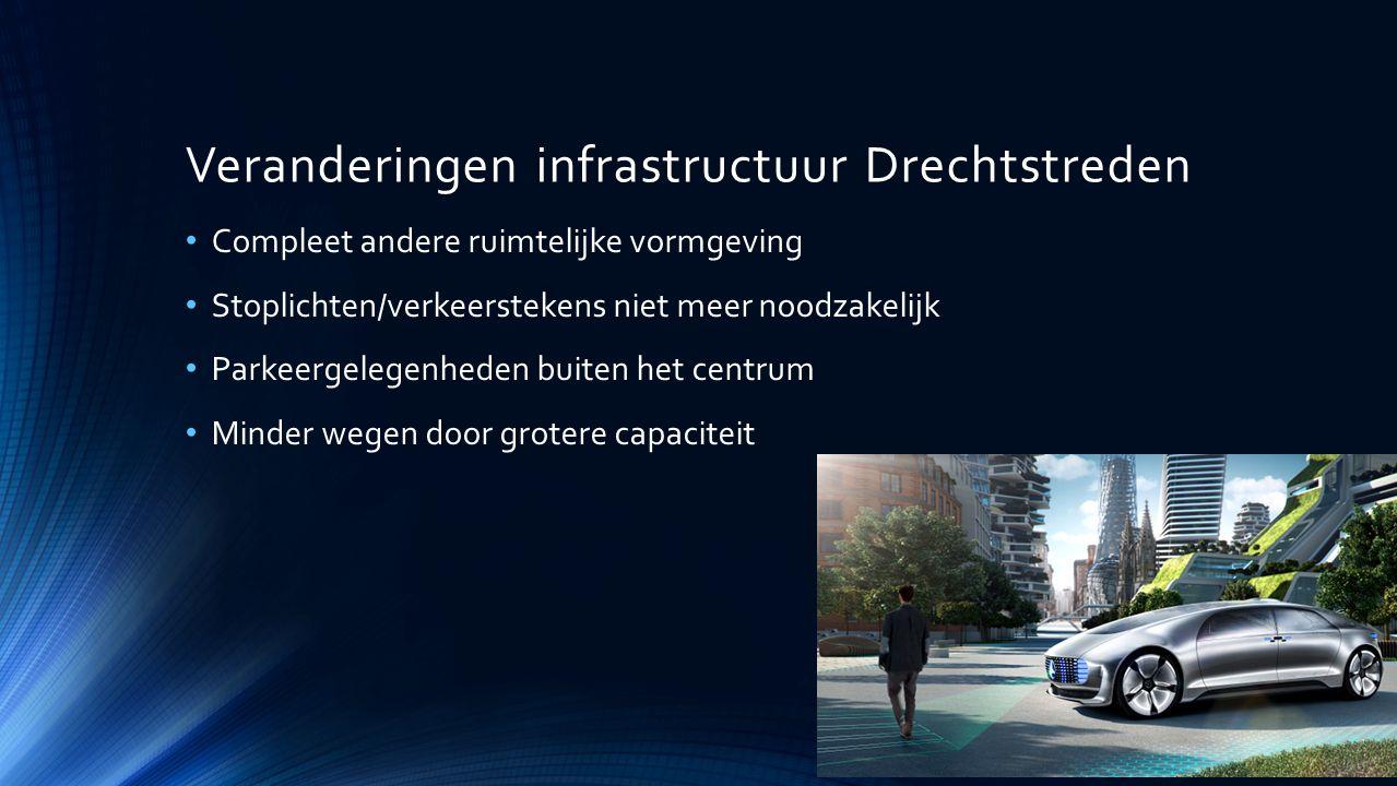 Veranderingen infrastructuur Drechtstreden Compleet andere ruimtelijke vormgeving Stoplichten/verkeerstekens niet meer noodzakelijk Parkeergelegenheden buiten het centrum Minder wegen door grotere capaciteit