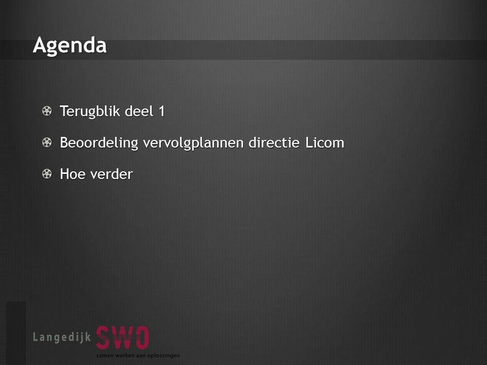 Agenda Terugblik deel 1 Beoordeling vervolgplannen directie Licom Hoe verder